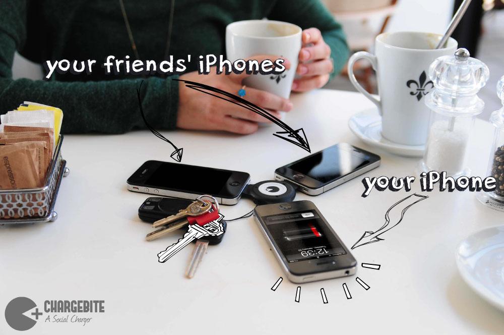 ChargerBite, come ricaricare l'iPhone con... un altro iPhone