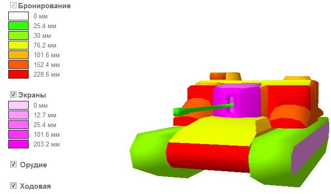 World of Tanks, MMO a bordo di carri armati sui campi della seconda guerra mondiale