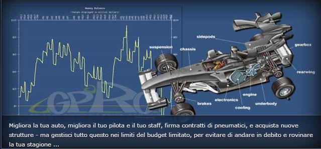 Grand Prix Racing Online - Diventa manager di F1 in un gioco online