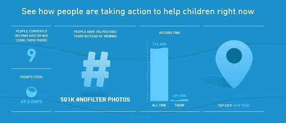 Donare all'Unicef, visitando un sito con il vostro smartphone