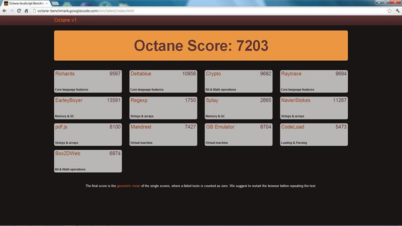 Octane test Chrome
