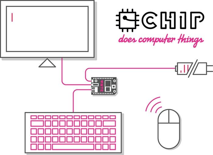 Un computer a soli 9 Euro? Con C.H.I.P. sarà possibile